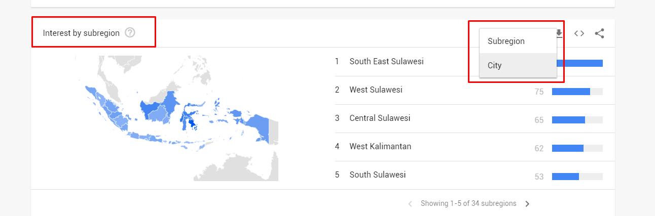 filter interest Google trends berdasarkan kota