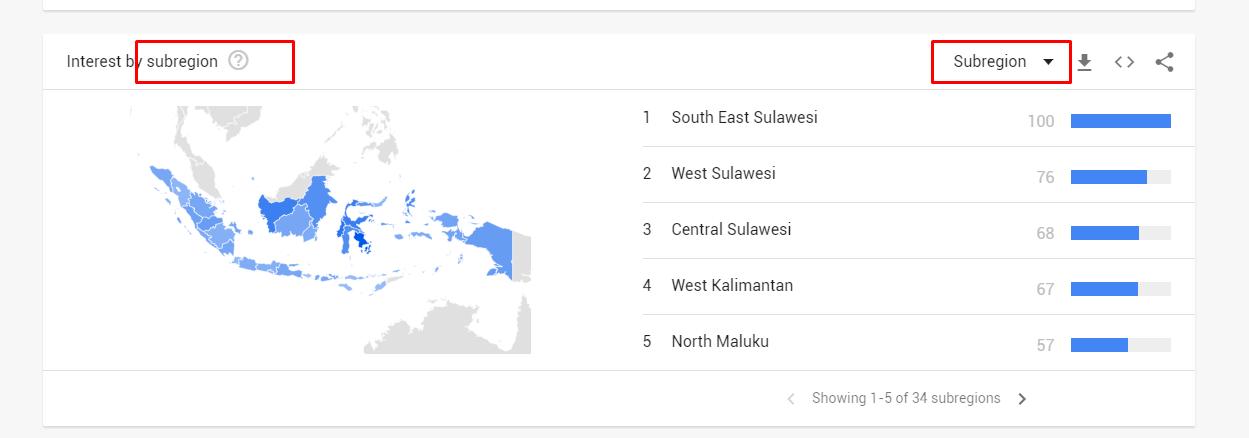 filter interest subregion pada Google Trends